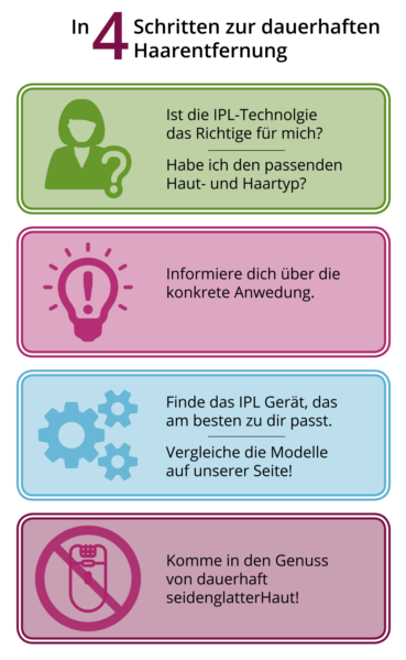 ipl-geraet.com sidebar grafik
